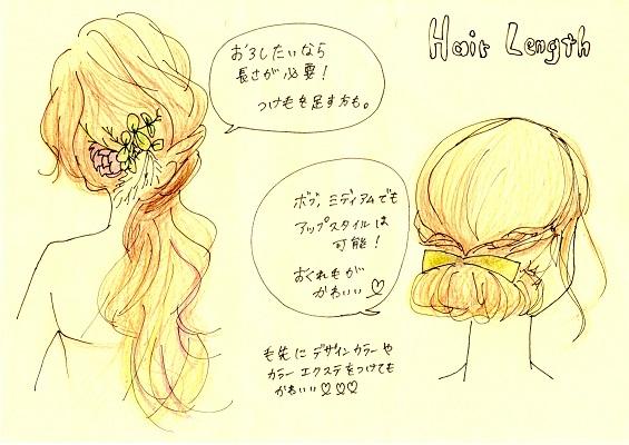 花嫁さまの髪の長さ別髪型のイラスト